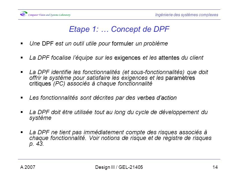 Ingénierie des systèmes complexes A 2007Design III / GEL-2140514 Etape 1: … Concept de DPF DPFformuler Une DPF est un outil utile pour formuler un problème exigencesattentes La DPF focalise léquipe sur les exigences et les attentes du client paramètres critiques La DPF identifie les fonctionnalités (et sous-fonctionnalités) que doit offrir le système pour satisfaire les exigences et les paramètres critiques (PC) associés à chaque fonctionnalité verbes daction Les fonctionnalités sont décrites par des verbes daction La DPF doit être utilisée tout au long du cycle de développement du système La DPF ne tient pas immédiatement compte des risques associés à chaque fonctionnalité.
