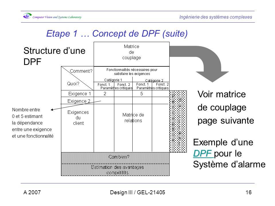 Ingénierie des systèmes complexes A 2007Design III / GEL-2140516 Etape 1 … Concept de DPF (suite) Structure dune DPF Exemple dune DPF DPF DPF pour le Système dalarme 25 Nombre entre 0 et 5 estimant la dépendance entre une exigence et une fonctionnalité Voir matrice de couplage page suivante
