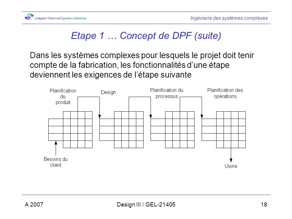 Ingénierie des systèmes complexes A 2007Design III / GEL-2140518 Etape 1 … Concept de DPF (suite) Dans les systèmes complexes pour lesquels le projet doit tenir compte de la fabrication, les fonctionnalités dune étape deviennent les exigences de létape suivante