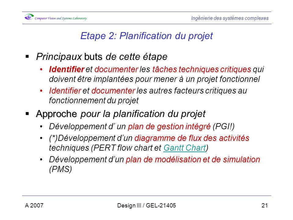 Ingénierie des systèmes complexes A 2007Design III / GEL-2140521 Etape 2: Planification du projet buts Principaux buts de cette étape Identifierdocume