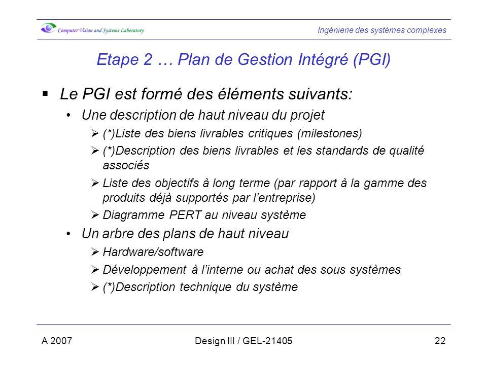 Ingénierie des systèmes complexes A 2007Design III / GEL-2140522 Etape 2 … Plan de Gestion Intégré (PGI) Le PGI est formé des éléments suivants: Une d