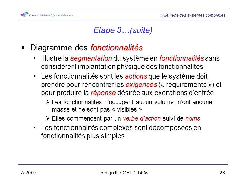 Ingénierie des systèmes complexes A 2007Design III / GEL-2140528 Etape 3…(suite) fonctionnalités Diagramme des fonctionnalités segmentation fonctionna