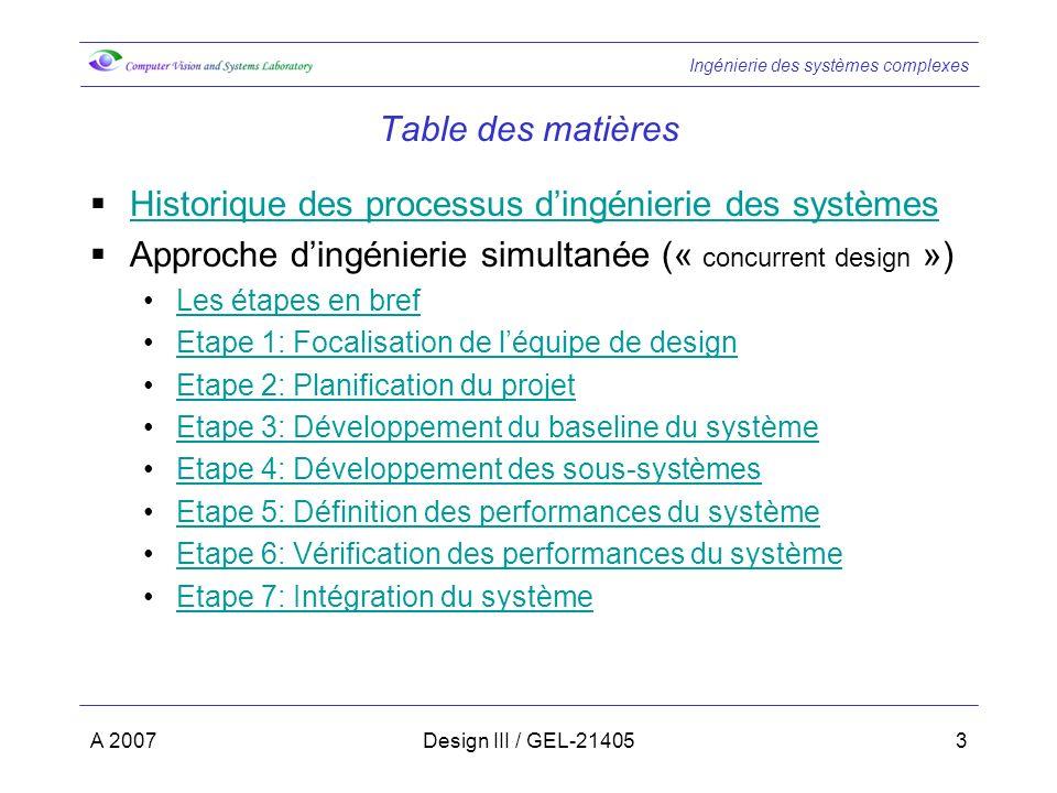 Ingénierie des systèmes complexes A 2007Design III / GEL-214053 Table des matières Historique des processus dingénierie des systèmes Approche dingénierie simultanée (« concurrent design ») Les étapes en bref Etape 1: Focalisation de léquipe de design Etape 2: Planification du projet Etape 3: Développement du baseline du système Etape 4: Développement des sous-systèmes Etape 5: Définition des performances du système Etape 6: Vérification des performances du système Etape 7: Intégration du système