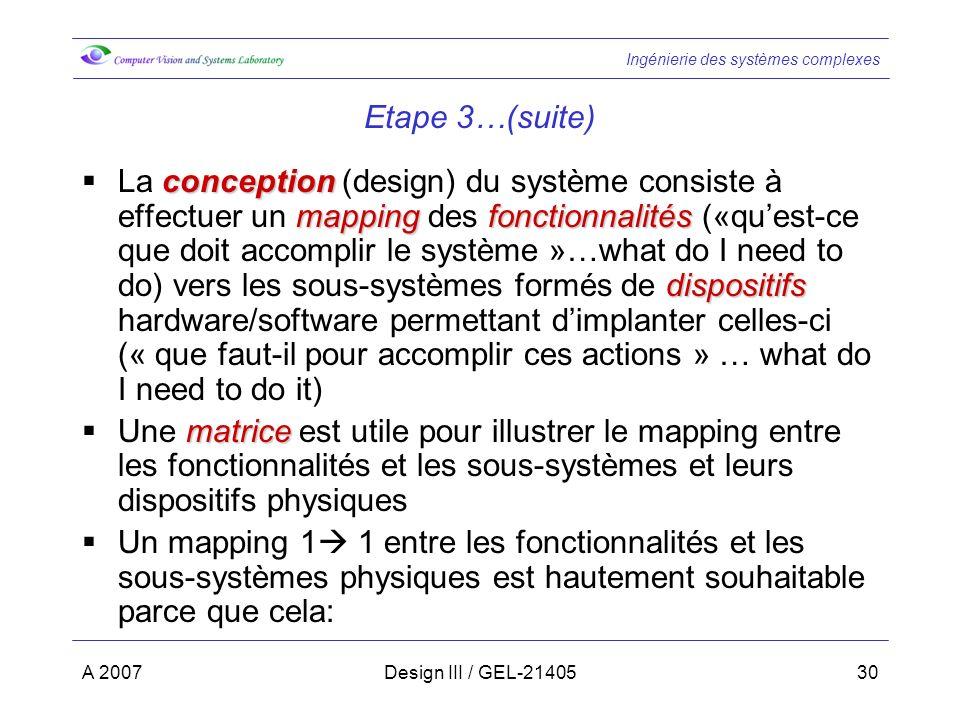 Ingénierie des systèmes complexes A 2007Design III / GEL-2140530 Etape 3…(suite) conception mappingfonctionnalités dispositifs La conception (design)