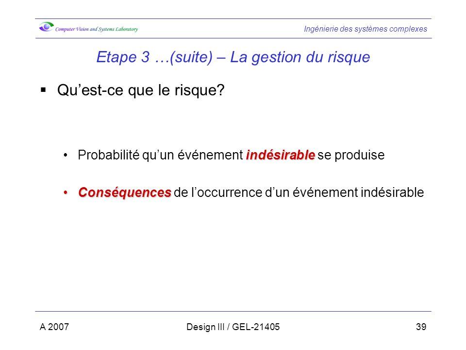 Ingénierie des systèmes complexes A 2007Design III / GEL-2140539 Etape 3 …(suite) – La gestion du risque Quest-ce que le risque? indésirableProbabilit