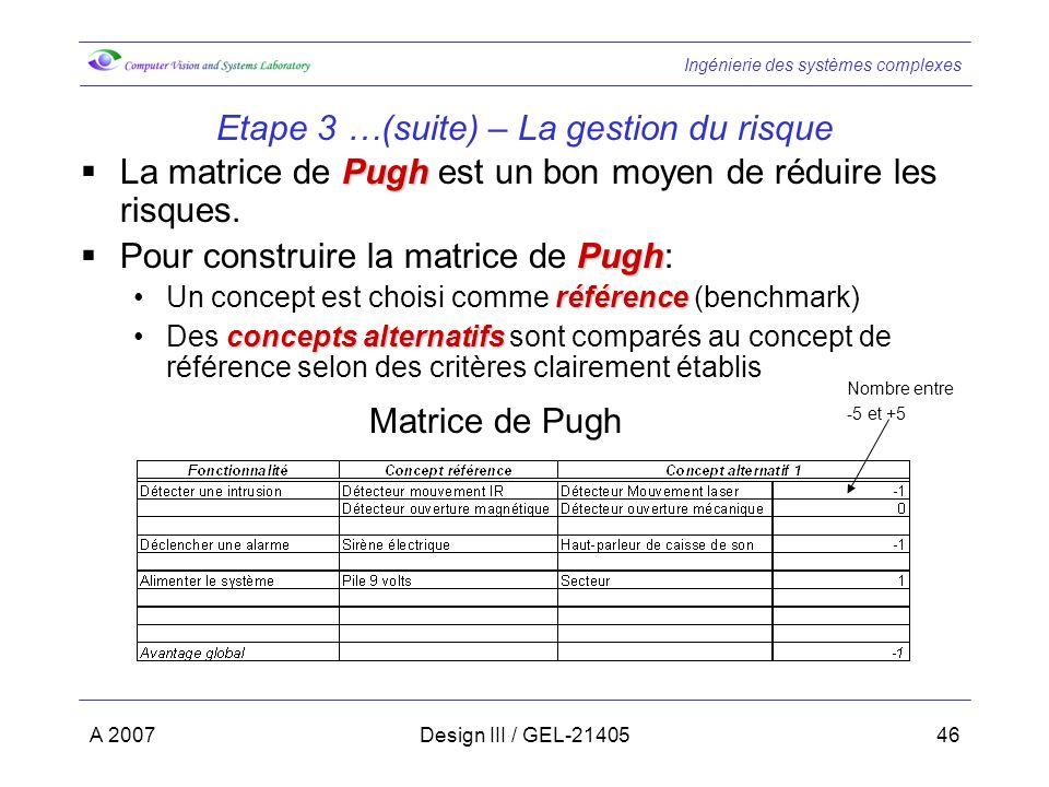 Ingénierie des systèmes complexes A 2007Design III / GEL-2140546 Etape 3 …(suite) – La gestion du risque Pugh La matrice de Pugh est un bon moyen de réduire les risques.