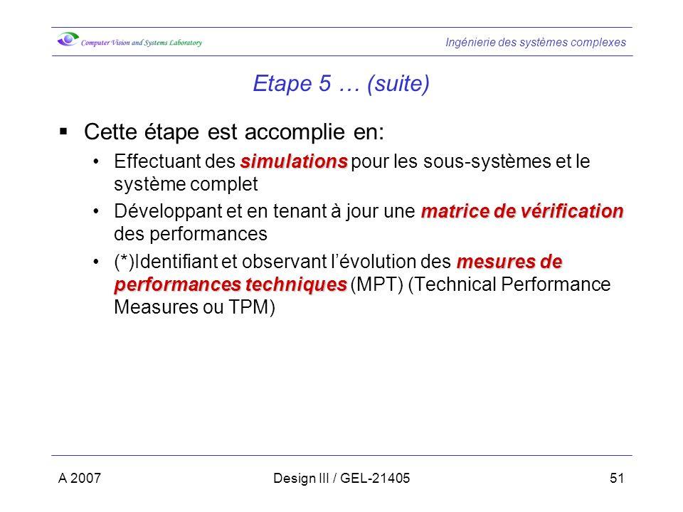 Ingénierie des systèmes complexes A 2007Design III / GEL-2140551 Etape 5 … (suite) Cette étape est accomplie en: simulationsEffectuant des simulations pour les sous-systèmes et le système complet matrice de vérificationDéveloppant et en tenant à jour une matrice de vérification des performances mesures de performances techniques(*)Identifiant et observant lévolution des mesures de performances techniques (MPT) (Technical Performance Measures ou TPM)