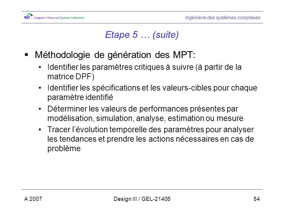Ingénierie des systèmes complexes A 2007Design III / GEL-2140554 Etape 5 … (suite) Méthodologie de génération des MPT: Identifier les paramètres critiques à suivre (à partir de la matrice DPF) Identifier les spécifications et les valeurs-cibles pour chaque paramètre identifié Déterminer les valeurs de performances présentes par modélisation, simulation, analyse, estimation ou mesure Tracer lévolution temporelle des paramètres pour analyser les tendances et prendre les actions nécessaires en cas de problème