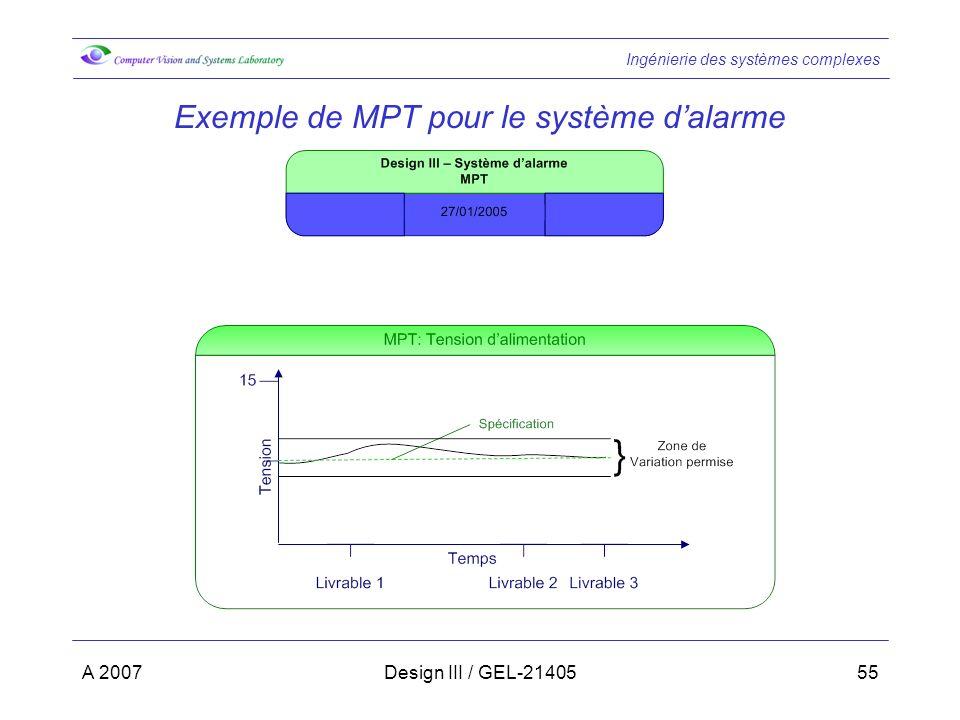 Ingénierie des systèmes complexes A 2007Design III / GEL-2140555 Exemple de MPT pour le système dalarme