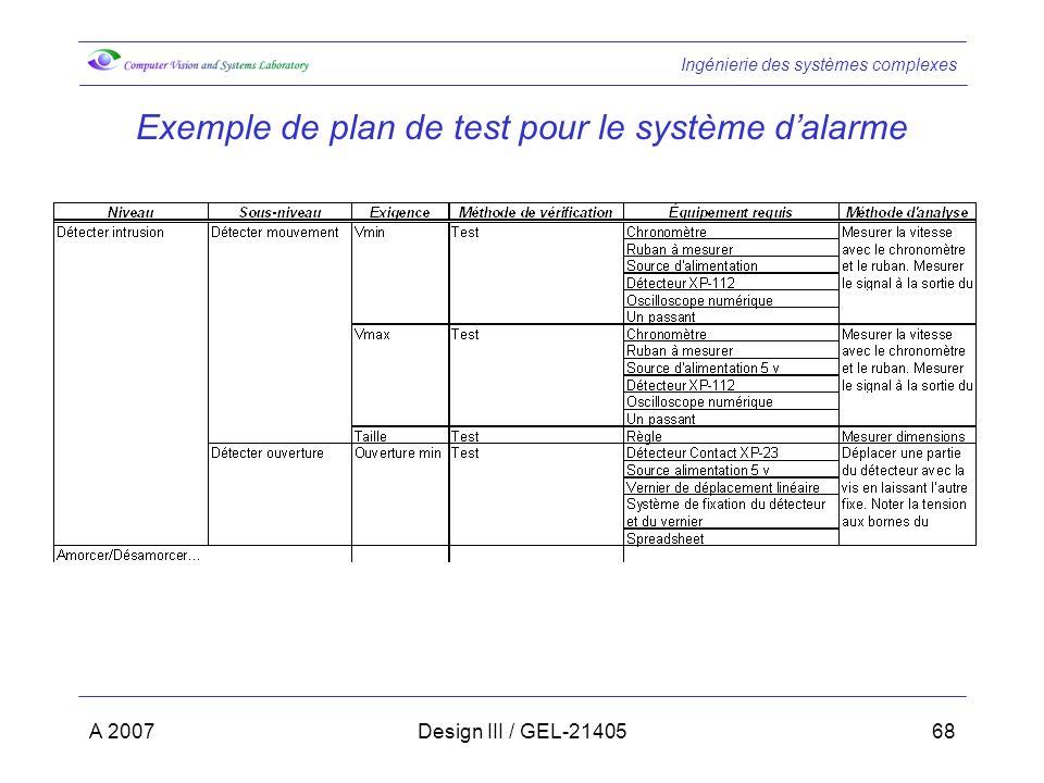 Ingénierie des systèmes complexes A 2007Design III / GEL-2140568 Exemple de plan de test pour le système dalarme