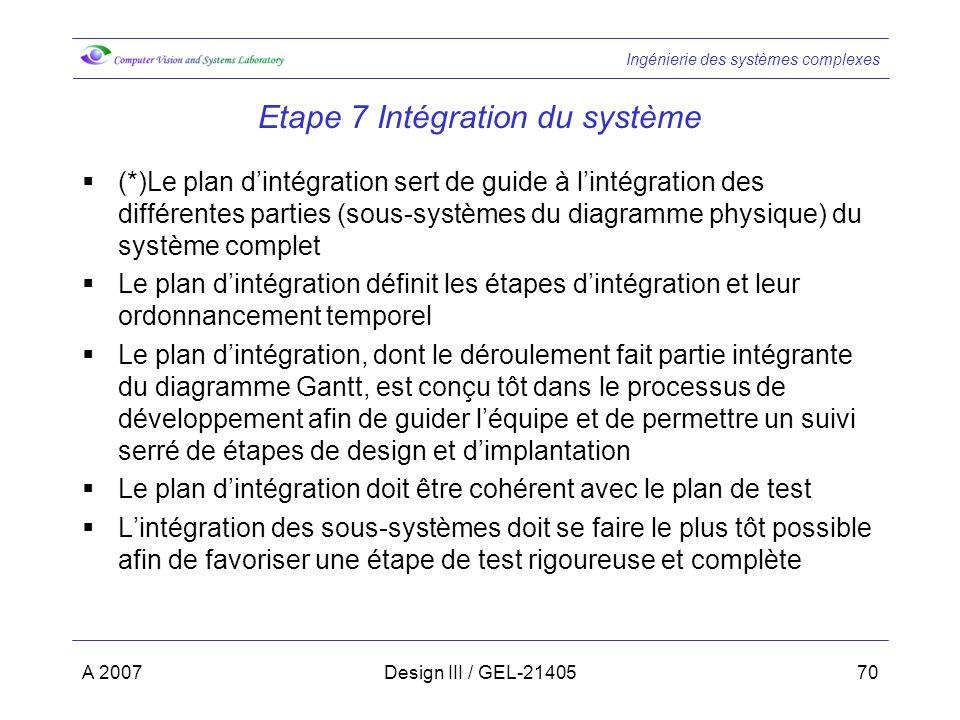 Ingénierie des systèmes complexes A 2007Design III / GEL-2140570 Etape 7 Intégration du système (*)Le plan dintégration sert de guide à lintégration des différentes parties (sous-systèmes du diagramme physique) du système complet Le plan dintégration définit les étapes dintégration et leur ordonnancement temporel Le plan dintégration, dont le déroulement fait partie intégrante du diagramme Gantt, est conçu tôt dans le processus de développement afin de guider léquipe et de permettre un suivi serré de étapes de design et dimplantation Le plan dintégration doit être cohérent avec le plan de test Lintégration des sous-systèmes doit se faire le plus tôt possible afin de favoriser une étape de test rigoureuse et complète