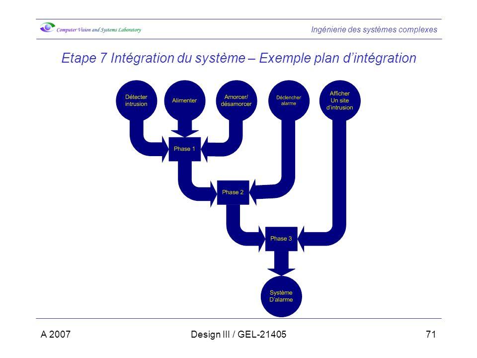 Ingénierie des systèmes complexes A 2007Design III / GEL-2140571 Etape 7 Intégration du système – Exemple plan dintégration