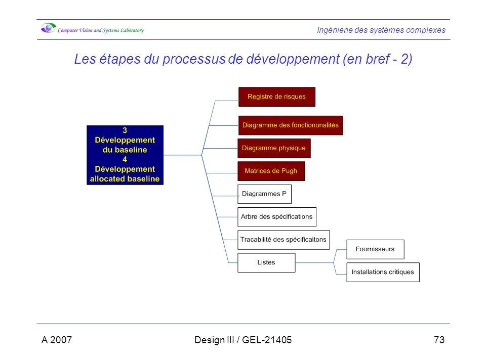 Ingénierie des systèmes complexes A 2007Design III / GEL-2140573 Les étapes du processus de développement (en bref - 2)