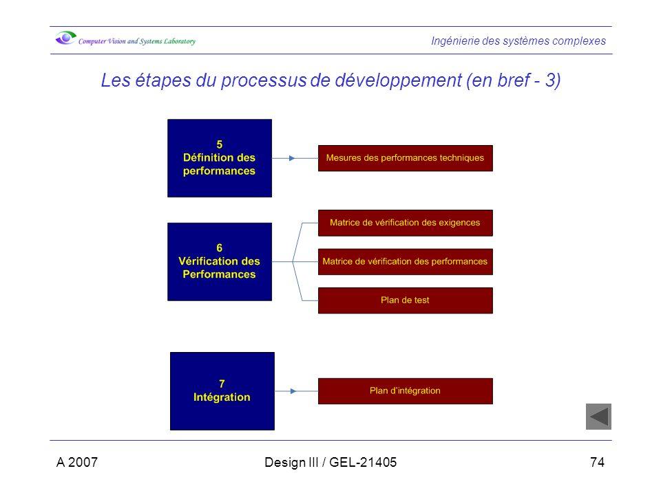 Ingénierie des systèmes complexes A 2007Design III / GEL-2140574 Les étapes du processus de développement (en bref - 3)