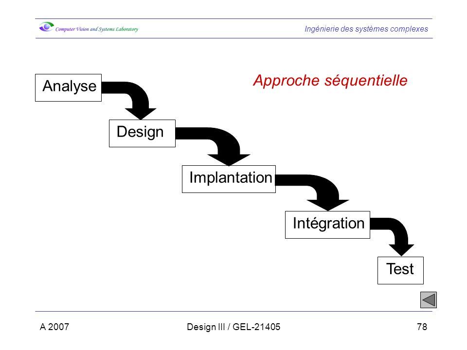 Ingénierie des systèmes complexes A 2007Design III / GEL-2140578 Design Implantation Intégration Test Analyse Approche séquentielle