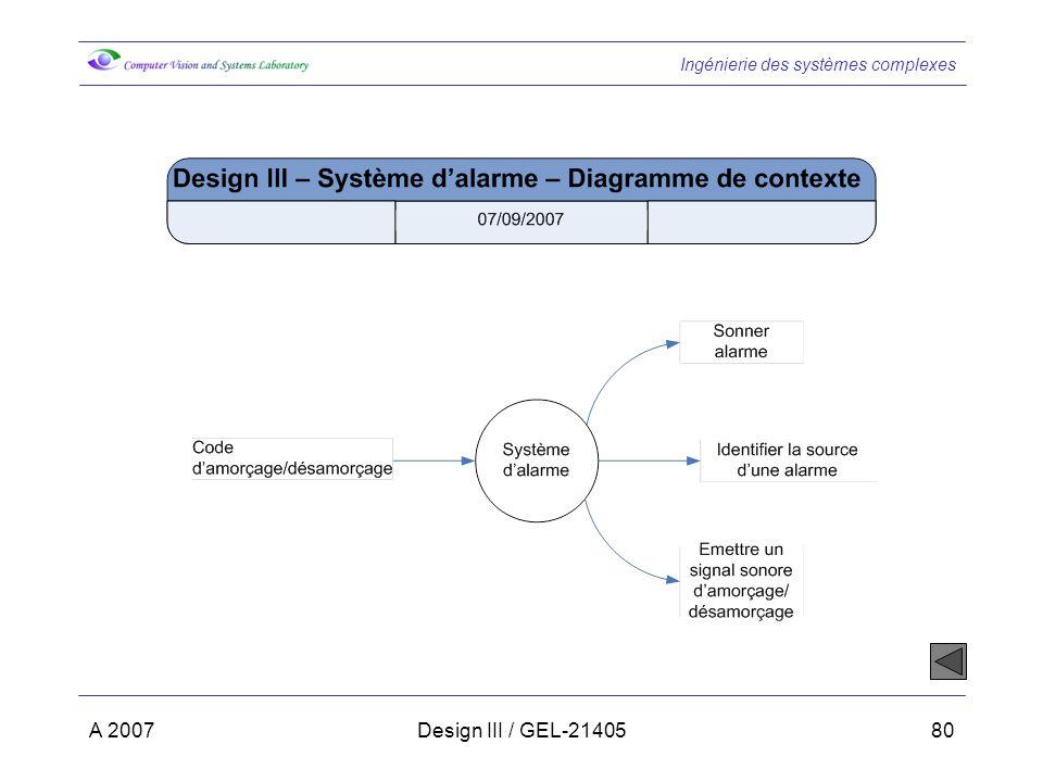 Ingénierie des systèmes complexes A 2007Design III / GEL-2140580
