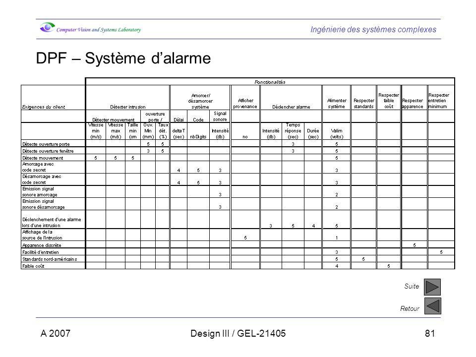 Ingénierie des systèmes complexes A 2007Design III / GEL-2140581 DPF – Système dalarme Suite Retour