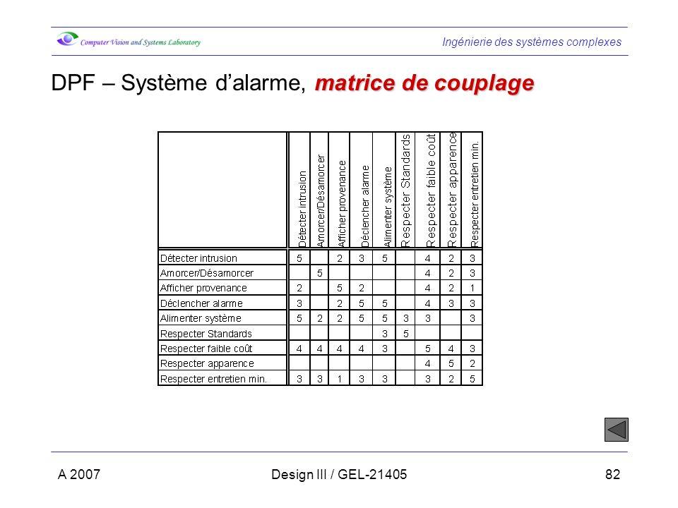 Ingénierie des systèmes complexes A 2007Design III / GEL-2140582 matrice de couplage DPF – Système dalarme, matrice de couplage