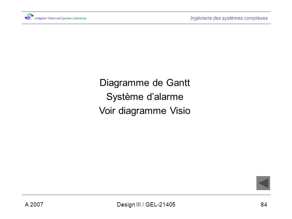 Ingénierie des systèmes complexes A 2007Design III / GEL-2140584 Diagramme de Gantt Système dalarme Voir diagramme Visio