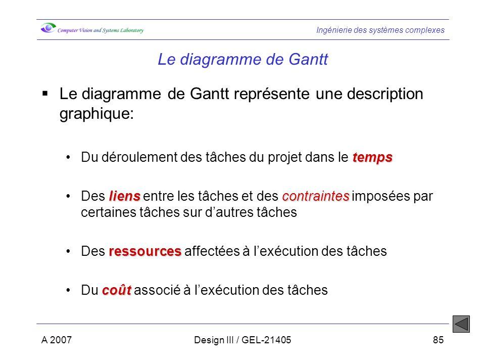 Ingénierie des systèmes complexes A 2007Design III / GEL-2140585 Le diagramme de Gantt Le diagramme de Gantt représente une description graphique: tem