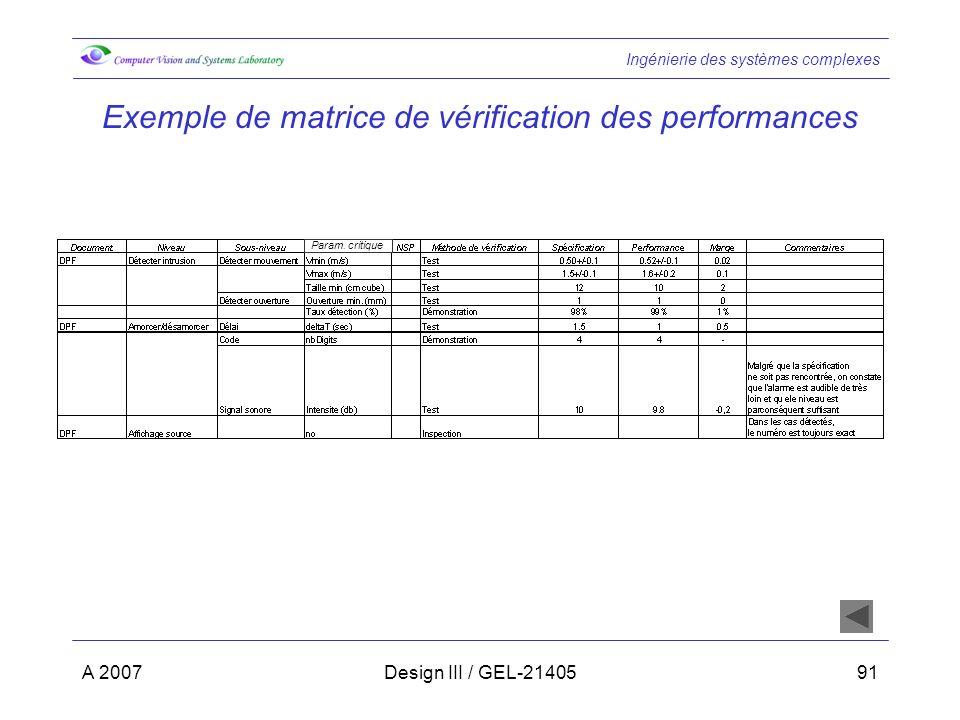 Ingénierie des systèmes complexes A 2007Design III / GEL-2140591 Exemple de matrice de vérification des performances Param. critique
