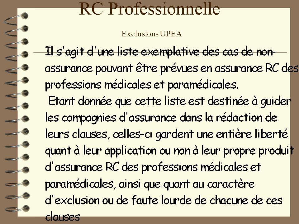 RC Professionnelle A refuser dans les contrats 4E4Exclusion de fautes graves 4R4Résiliation automatique