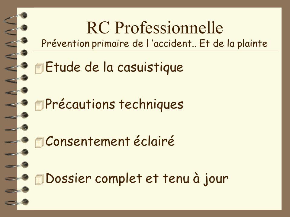 RC Professionnelle Gestion de la plainte 4U4Un avocat habitué à ce type de procédure 4U4Un Médecin conseil de la spécialité 4G4Garder la tête froide