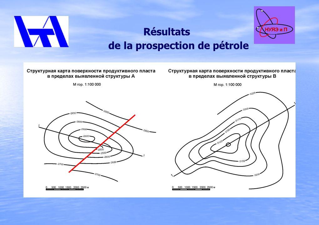 Résultats de la prospection de pétrole