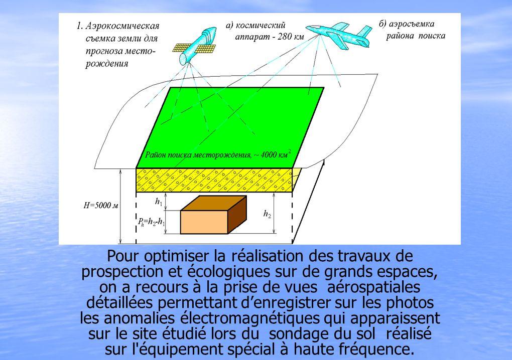 Installation mobile Poïsk Fragments des travaux Interprétation des données et vérification des coordonnés du gisement et des profondeurs des horizons des minerais d uranium