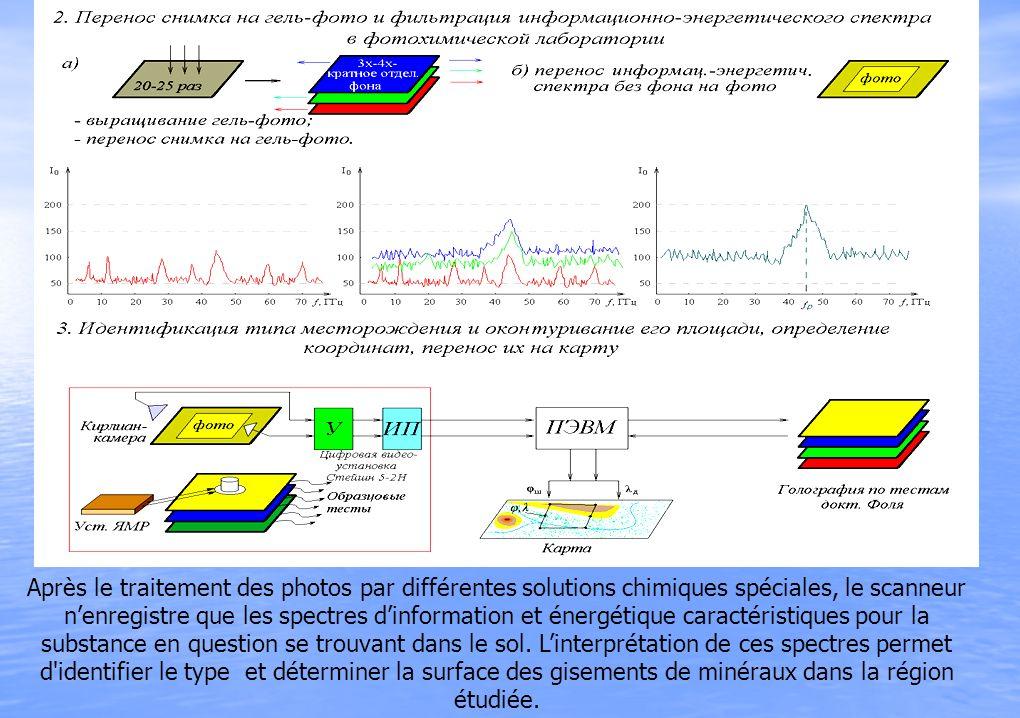 Après le traitement des photos par différentes solutions chimiques spéciales, le scanneur nenregistre que les spectres dinformation et énergétique caractéristiques pour la substance en question se trouvant dans le sol.