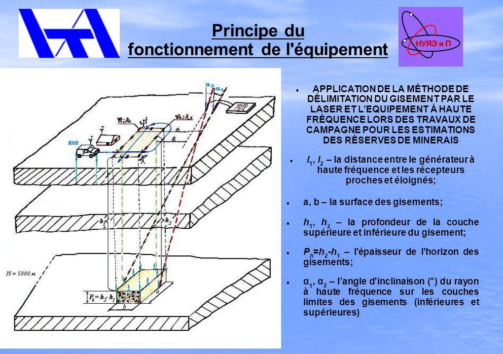 APPLICATION DE LA MÉTHODE DE DÉLIMITATION DU GISEMENT PAR LE LASER ET LEQUIPEMENT Á HAUTE FRÉQUENCE LORS DES TRAVAUX DE CAMPAGNE POUR LES ESTIMATIONS DES RÉSERVES DE MINERAIS l 1, l 2 – la distance entre le générateur à haute fréquence et les récepteurs proches et éloignés; a, b – la surface des gisements; h 1, h 2 – la profondeur de la couche supérieure et inférieure du gisement; P h =h 2 -h 1 – l épaisseur de l horizon des gisements; α 1, α 2 – langle d inclinaison (°) du rayon à haute fréquence sur les couches limites des gisements (inférieures et supérieures) Principe du fonctionnement de l équipement