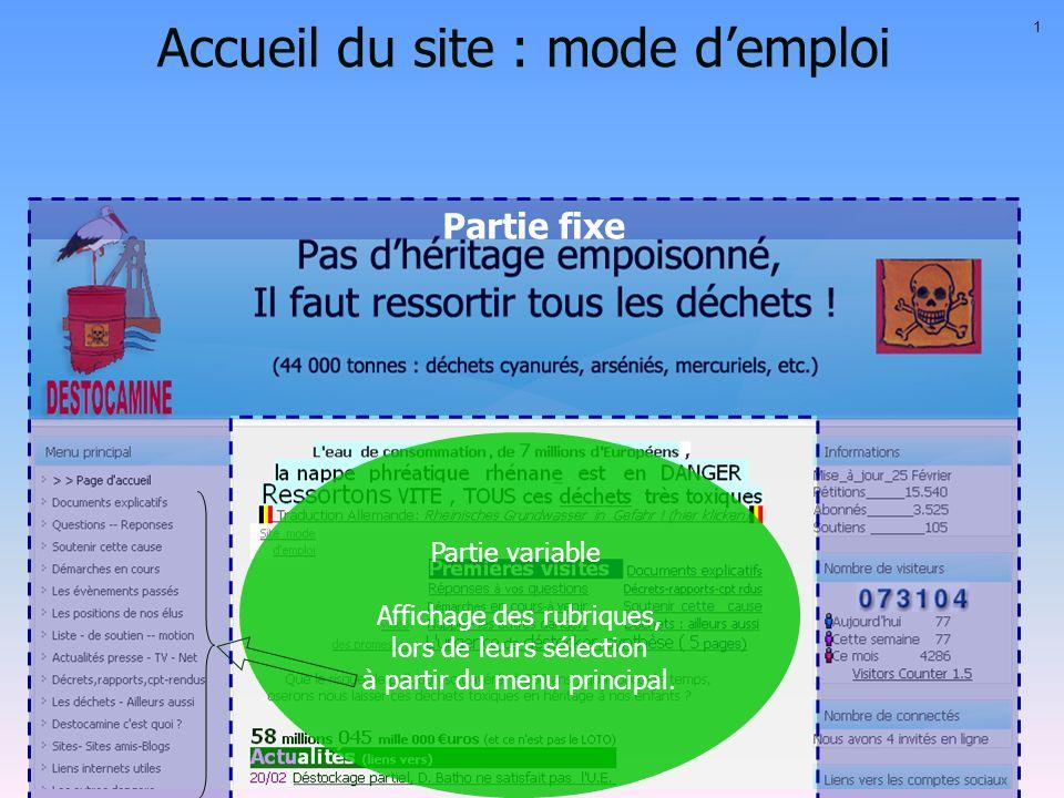 Accueil du site : mode demploi 1 Partie fixe Partie variable Affichage des rubriques, lors de leurs sélection à partir du menu principal.