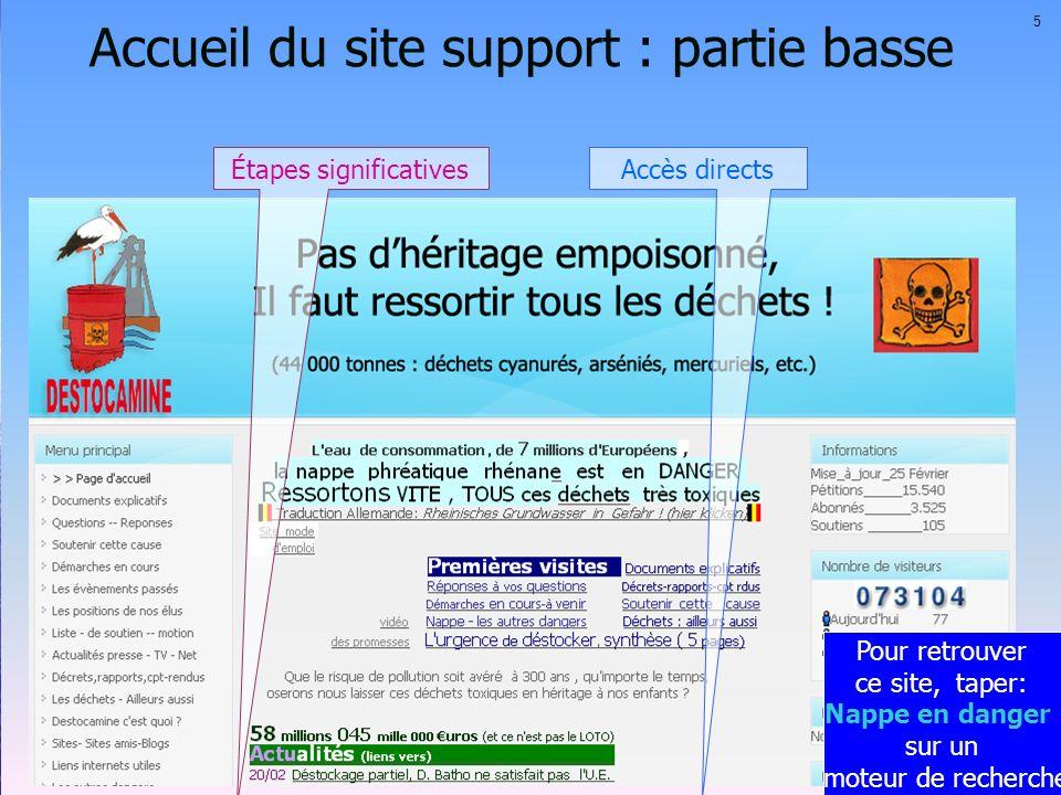 Accueil du site support : partie basse 5 Étapes significativesAccès directs Pour retrouver ce site, taper: Nappe en danger sur un moteur de recherche