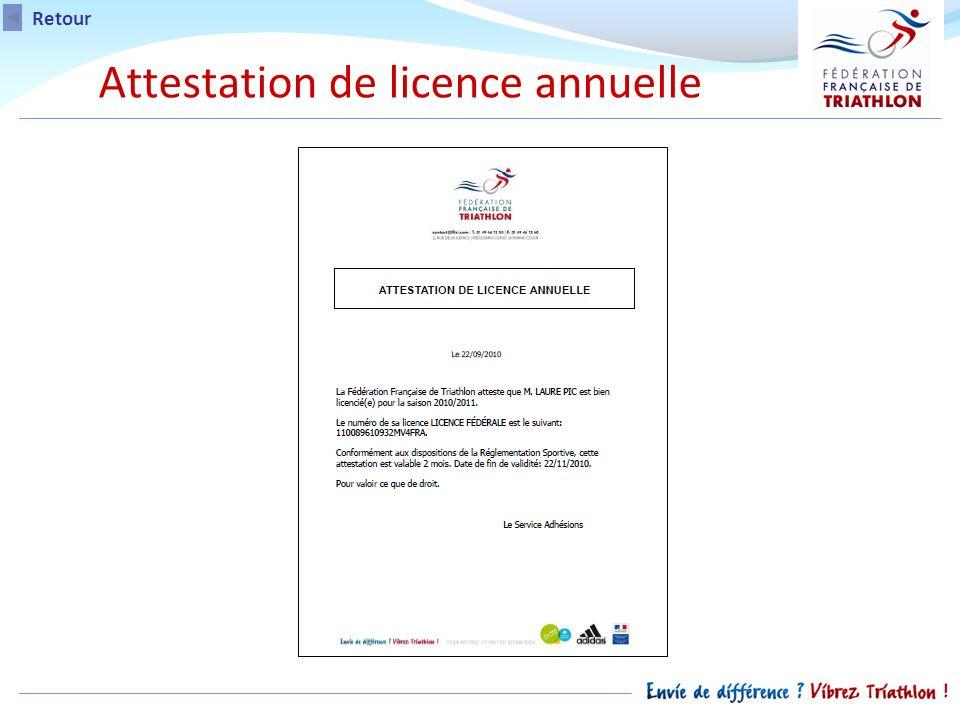 Attestation de licence annuelle Retour
