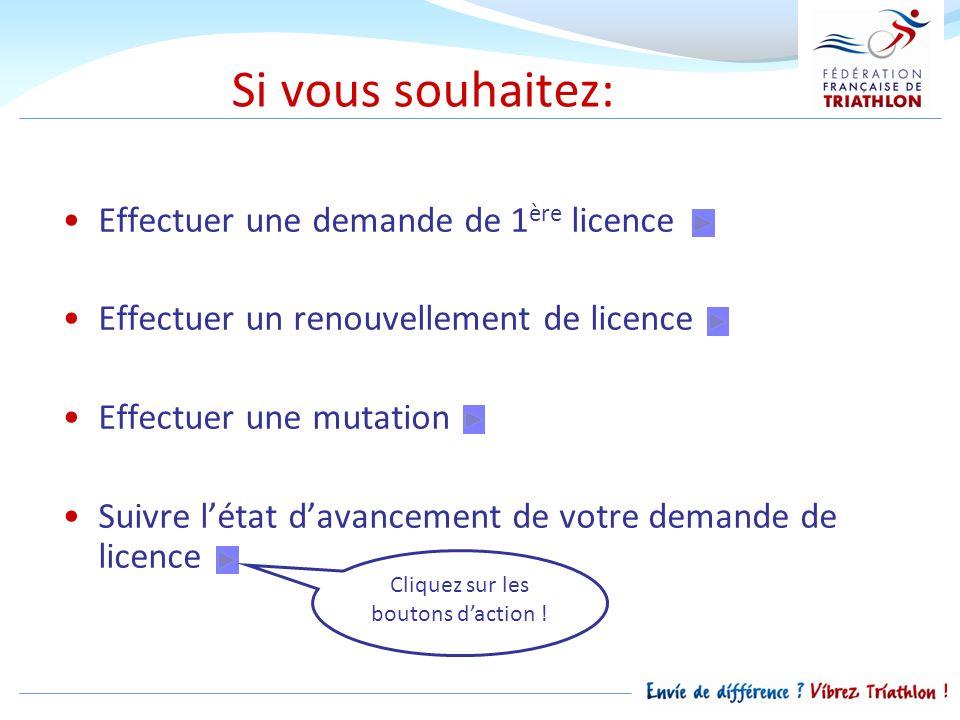 Si vous souhaitez: Effectuer une demande de 1 ère licence Effectuer un renouvellement de licence Effectuer une mutation Suivre létat davancement de votre demande de licence Cliquez sur les boutons daction !