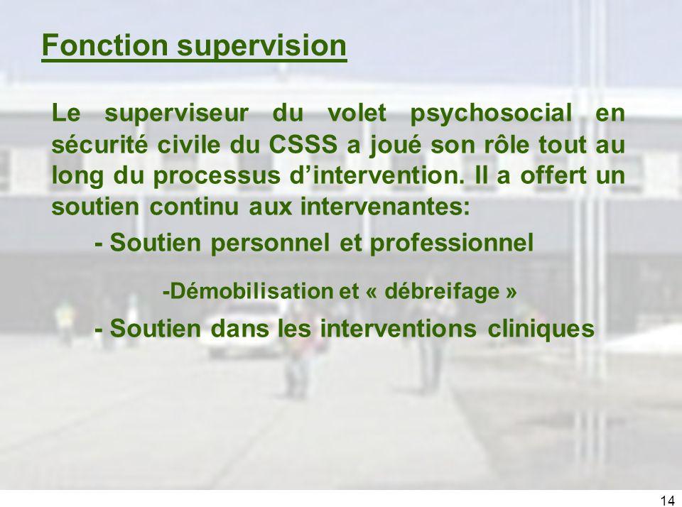 14 Fonction supervision Le superviseur du volet psychosocial en sécurité civile du CSSS a joué son rôle tout au long du processus dintervention. Il a