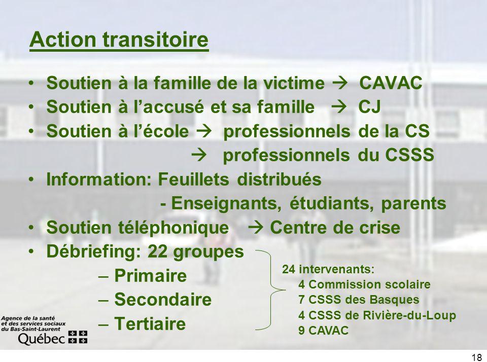 18 Action transitoire Soutien à la famille de la victime CAVAC Soutien à laccusé et sa famille CJ Soutien à lécole professionnels de la CS professionn