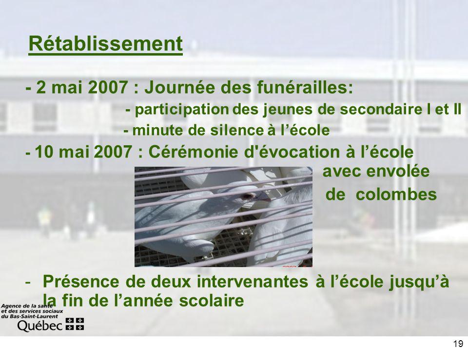 19 Rétablissement - 2 mai 2007 : Journée des funérailles: - participation des jeunes de secondaire I et II - minute de silence à lécole - 10 mai 2007