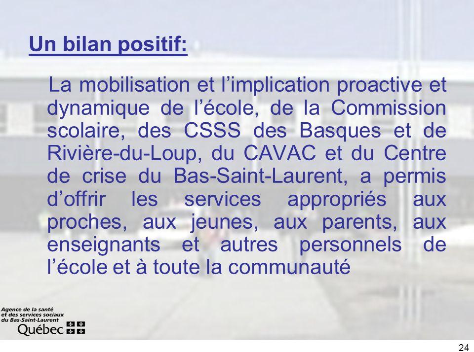 24 Un bilan positif: La mobilisation et limplication proactive et dynamique de lécole, de la Commission scolaire, des CSSS des Basques et de Rivière-d