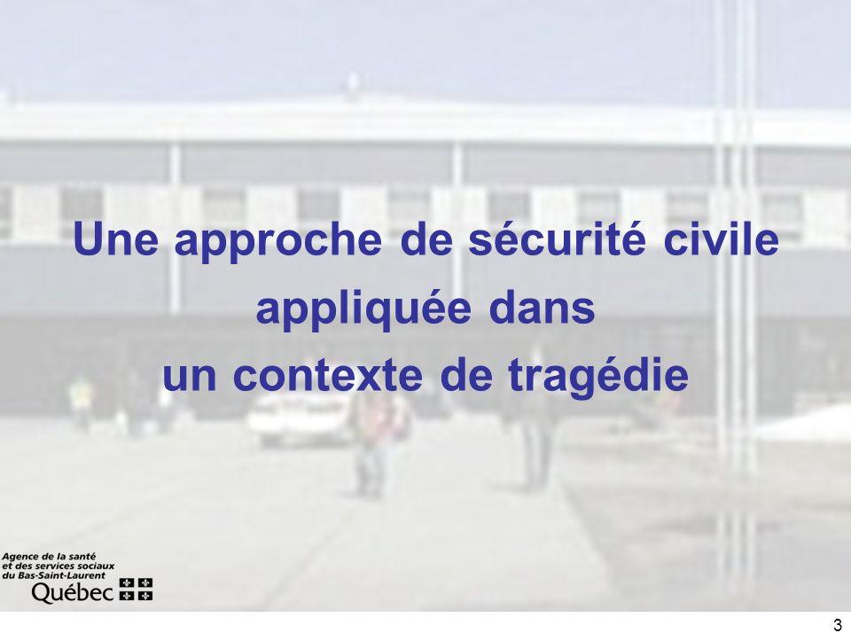 14 Fonction supervision Le superviseur du volet psychosocial en sécurité civile du CSSS a joué son rôle tout au long du processus dintervention.