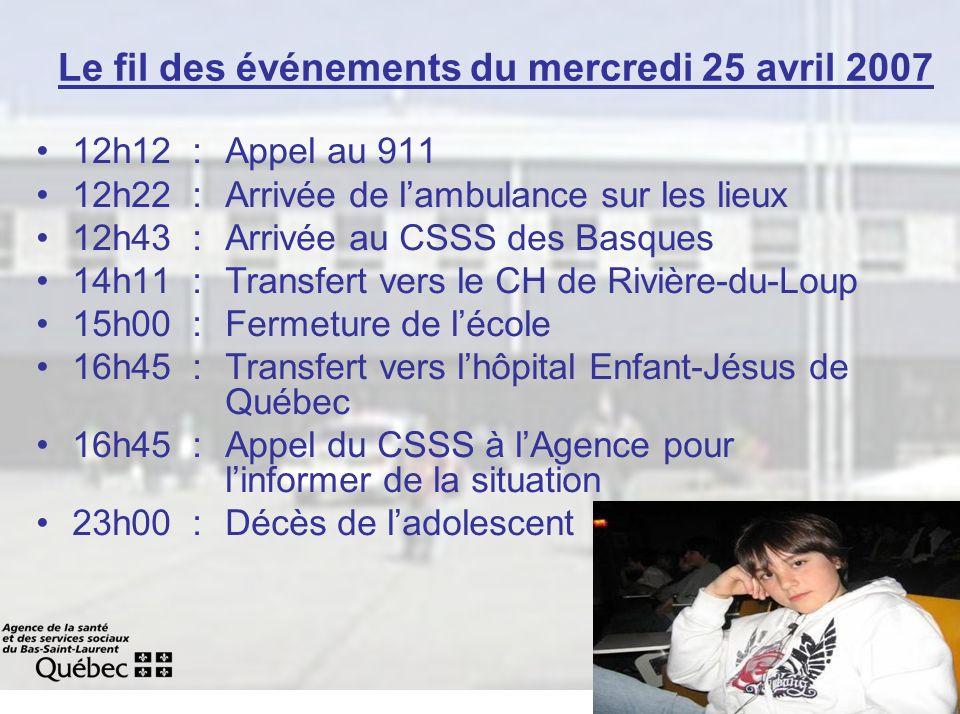 5 Le fil des événements du mercredi 25 avril 2007 12h12 : Appel au 911 12h22 : Arrivée de lambulance sur les lieux 12h43 : Arrivée au CSSS des Basques 14h11 : Transfert vers le CH de Rivière-du-Loup 15h00 : Fermeture de lécole 16h45 : Transfert vers lhôpital Enfant-Jésus de Québec 16h45 : Appel du CSSS à lAgence pour linformer de la situation 23h00 : Décès de ladolescent