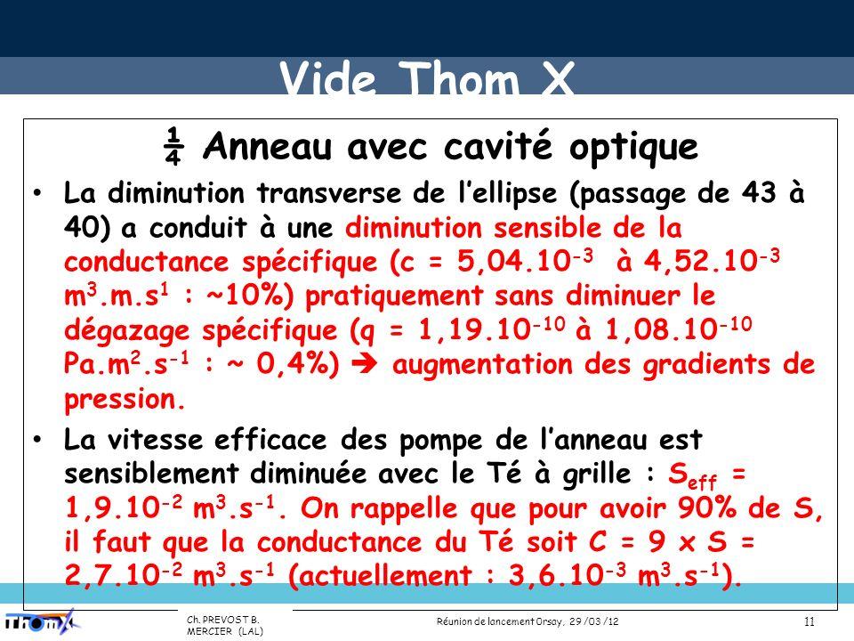 Name (Lab) Presentation title (Place, date) 11 Vide Thom X ¼ Anneau avec cavité optique La diminution transverse de lellipse (passage de 43 à 40) a conduit à une diminution sensible de la conductance spécifique (c = 5,04.10 -3 à 4,52.10 -3 m 3.m.s 1 : ~10%) pratiquement sans diminuer le dégazage spécifique (q = 1,19.10 -10 à 1,08.10 -10 Pa.m 2.s -1 : ~ 0,4%) augmentation des gradients de pression.