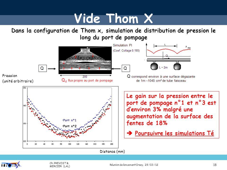 Name (Lab) Presentation title (Place, date) 18 Pression (unité arbitraire) Distance (mm) Port n°1 Port n°2 Port n°3 Le gain sur la pression entre le port de pompage n°1 et n°3 est denviron 3% malgré une augmentation de la surface des fentes de 18% Poursuivre les simulations Té Vide Thom X Dans la configuration de Thom x, simulation de distribution de pression le long du port de pompage Ch.