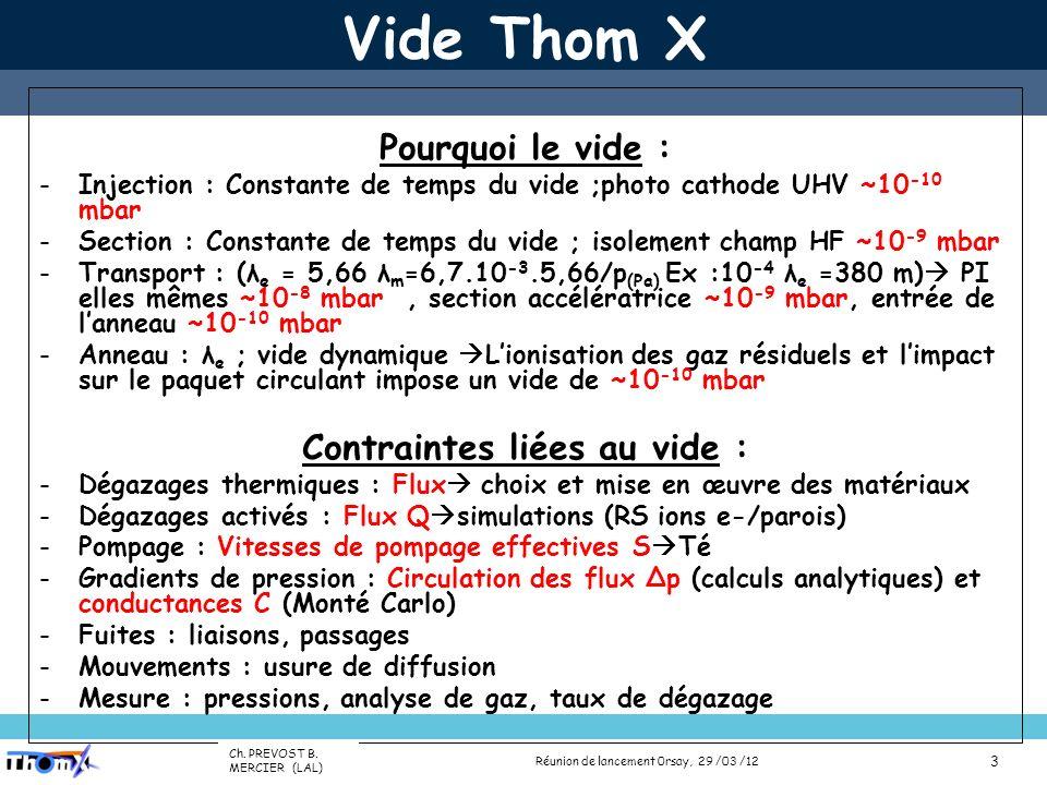 Name (Lab) Presentation title (Place, date) 14 Vide Thom X ¼ Anneau Conclusions : La pression moyenne est de 3,06.10 -8 Pa, elle peut être améliorée en augmentant la conductance du Té de pompage.