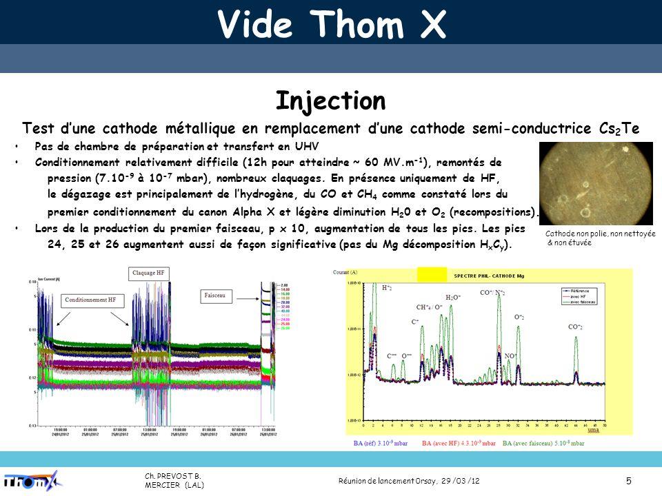 Name (Lab) Presentation title (Place, date) 6 Vide Thom X Transport 3 conditions : la sortie section doit avoir un vide aux alentours de 10 -7 Pa ; les pompes ioniques doivent fonctionner à 10 -6 Pa ; lentrée anneau doit être à 10 -8 Pa Estimation : VacIon Plus 300 en sortie de section & sur le septum ; VacIon Plus 40 anneau au plus près du septum ; septum traité thermiquement ; DN 40 : Cu = 7,09.10 -3.m 3.m.s -1 ; C sortie septum = 0,18 m 3.s -1 ; sans étuvage σ = 2.10 -8 Pa.m.s -1 ; avec étuvage σ = 5.10 -10 Pa.m.s -1.