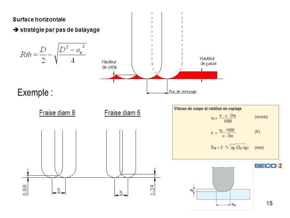 15 Exemple : Fraise diam 8Fraise diam 6 Surface horizontale stratégie par pas de balayage