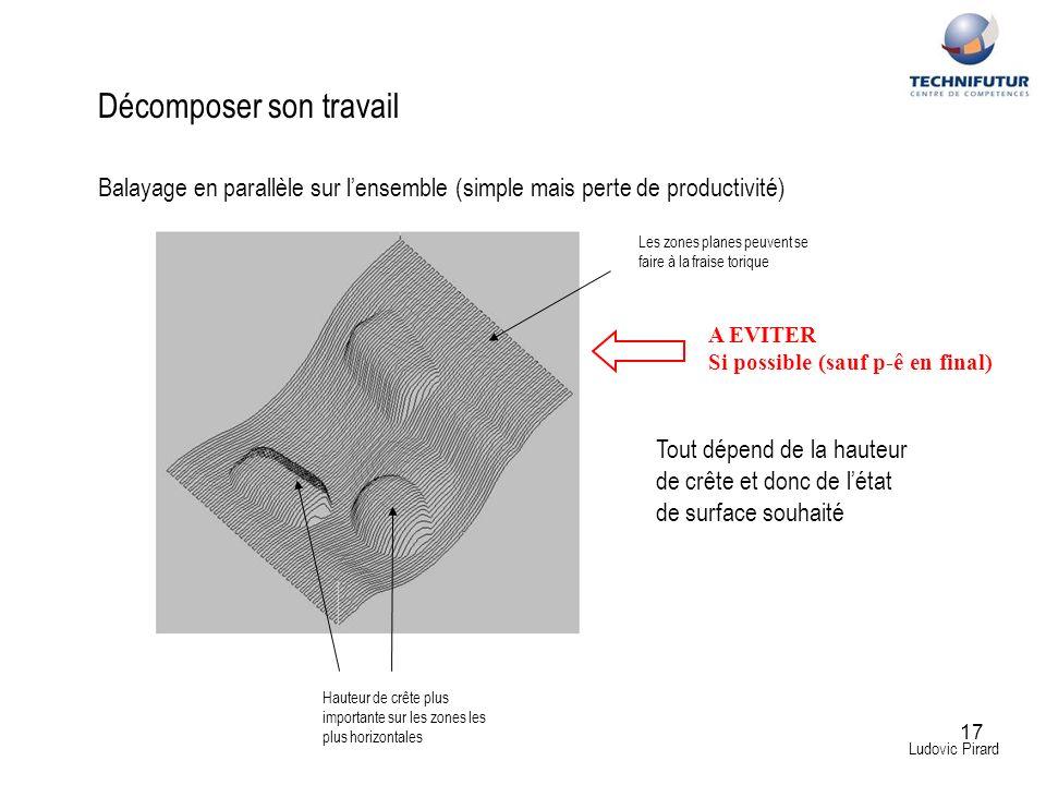17 Ludovic Pirard Décomposer son travail Balayage en parallèle sur lensemble (simple mais perte de productivité) A EVITER Si possible (sauf p-ê en fin