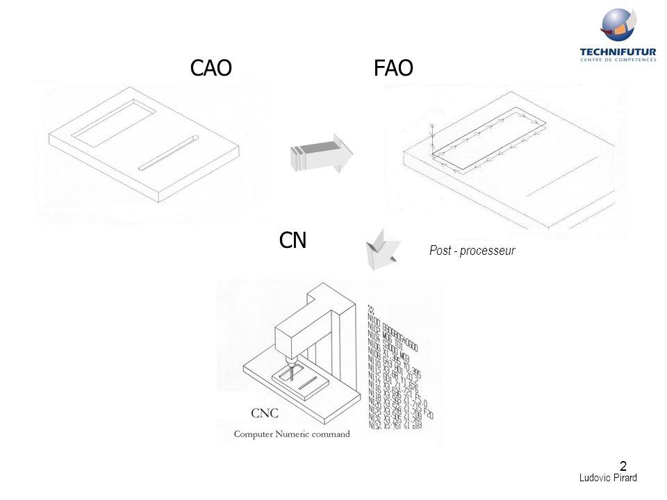 2 CAO CN FAO Post - processeur Ludovic Pirard