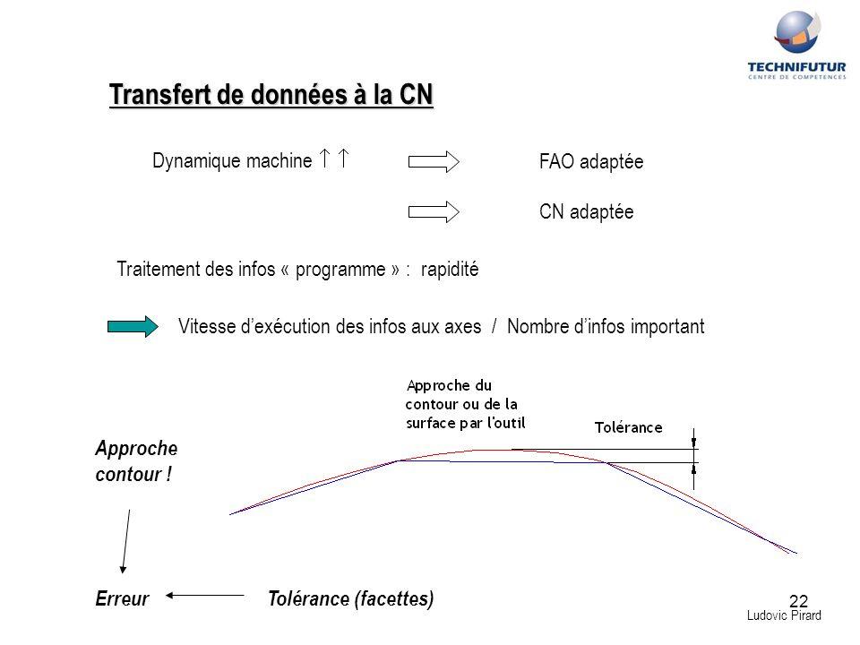 22 Transfert de données à la CN Ludovic Pirard Dynamique machine FAO adaptée CN adaptée Traitement des infos « programme » : rapidité Vitesse dexécuti