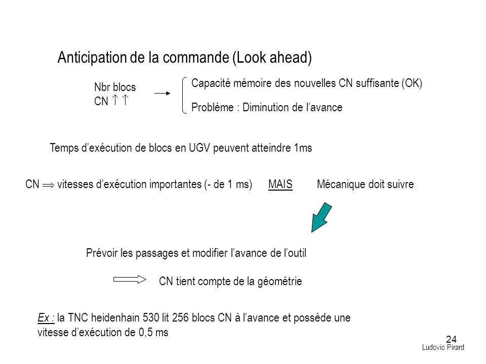 24 Anticipation de la commande (Look ahead) Temps dexécution de blocs en UGV peuvent atteindre 1ms Prévoir les passages et modifier lavance de loutil